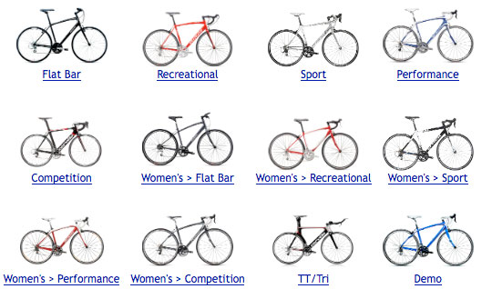 Bike Types types of performance bikes