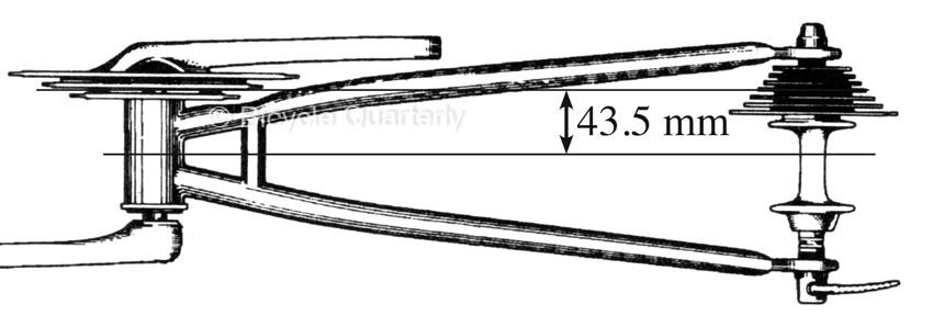 Bottom bracket thread size