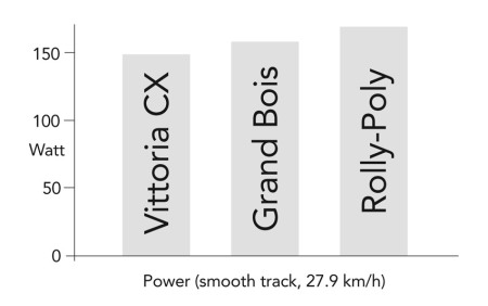 track_power