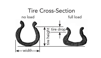 tire_drop